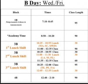 Similar look on how the new bell schedule would look like.